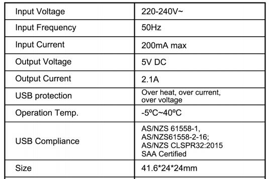 Dual USB charger specification